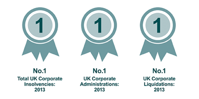 Corporate Insolvency Appointments in 2013